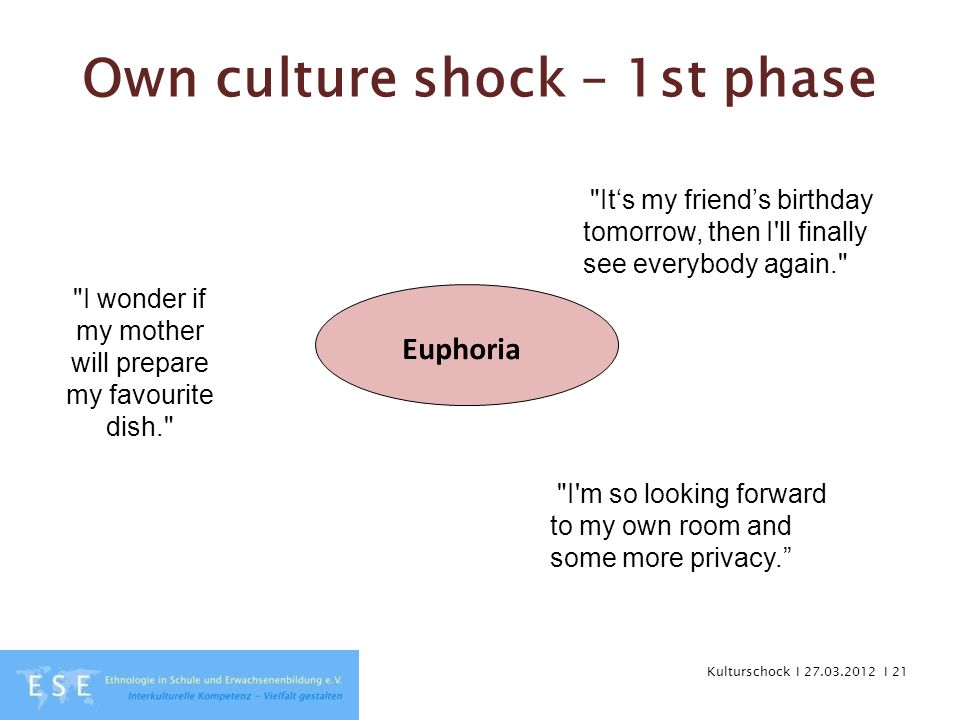 Kulturschock I 27.03.2012 I 21 Own culture shock – 1st phase Euphoria I m so looking forward to my own room and some more privacy. I wonder if my mother will prepare my favourite dish. It's my friend's birthday tomorrow, then I ll finally see everybody again.