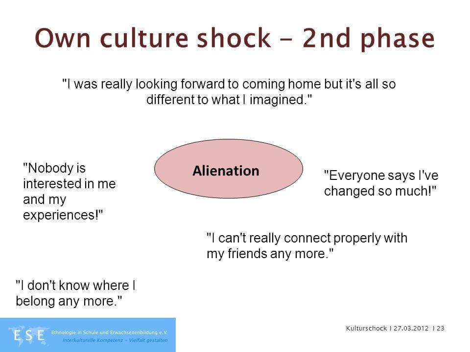 Kulturschock I 27.03.2012 I 23 Own culture shock - 2nd phase Alienation
