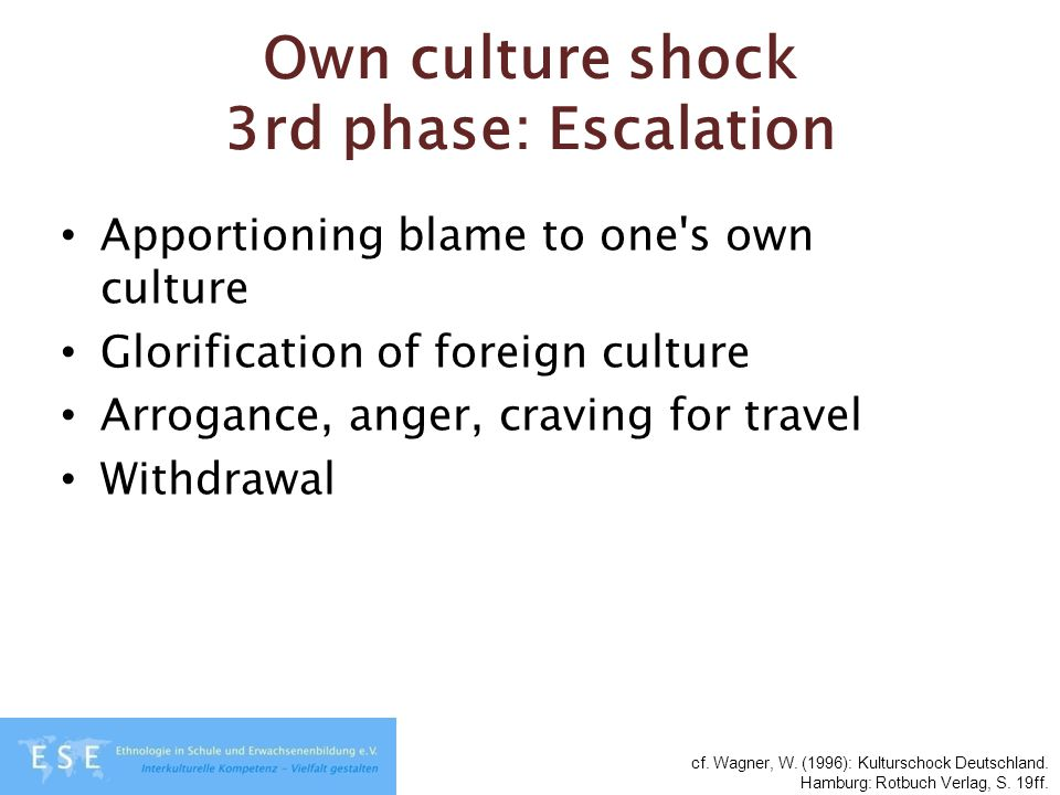 Own culture shock 3rd phase: Escalation Apportioning blame to one s own culture Glorification of foreign culture Arrogance, anger, craving for travel Withdrawal cf.