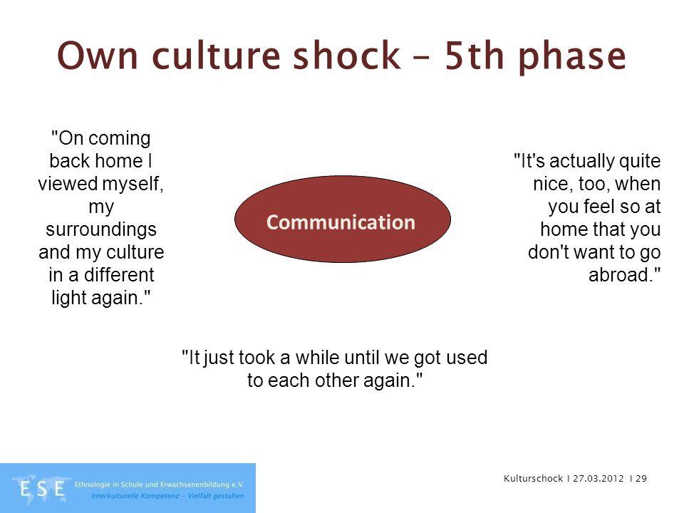 Kulturschock I 27.03.2012 I 29 Own culture shock – 5th phase Communication