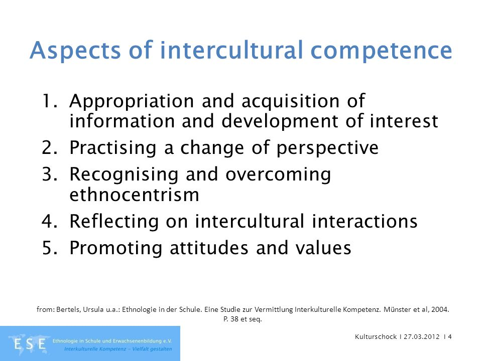 Kulturschock I 27.03.2012 I 4 1.Appropriation and acquisition of information and development of interest 2.Practising a change of perspective 3.Recognising and overcoming ethnocentrism 4.Reflecting on intercultural interactions 5.Promoting attitudes and values Aspects of intercultural competence from: Bertels, Ursula u.a.: Ethnologie in der Schule.