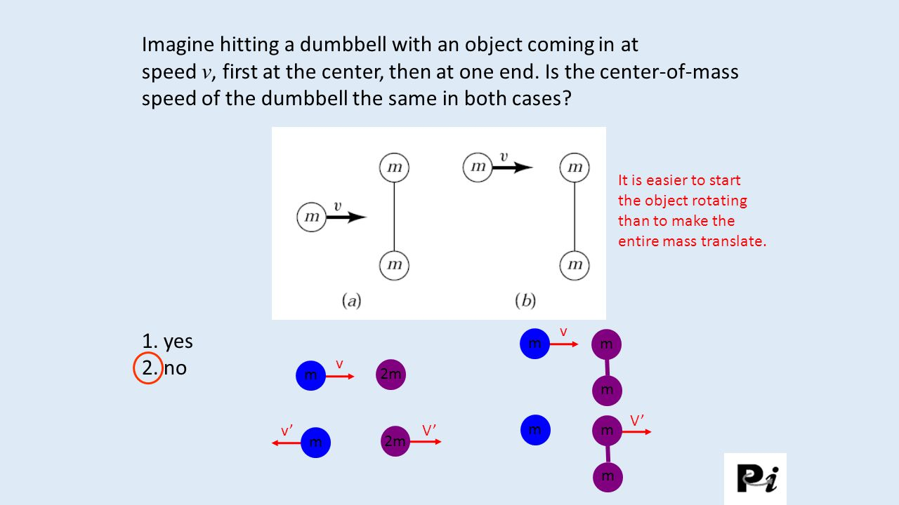 Imagine hitting a dumbbell with an object coming in at speed v, first at the center, then at one end.