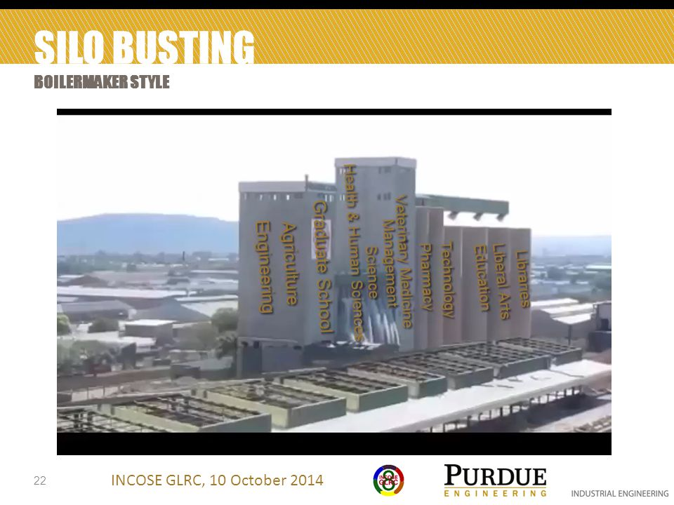 INCOSE GLRC, 10 October 2014 SILO BUSTING 22 BOILERMAKER STYLE