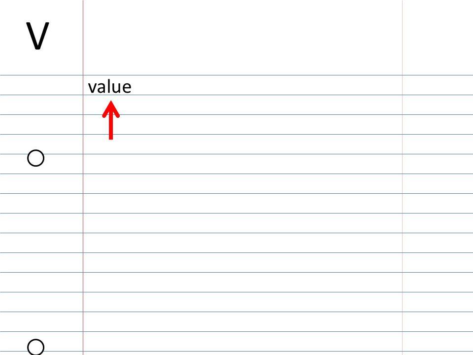 V value