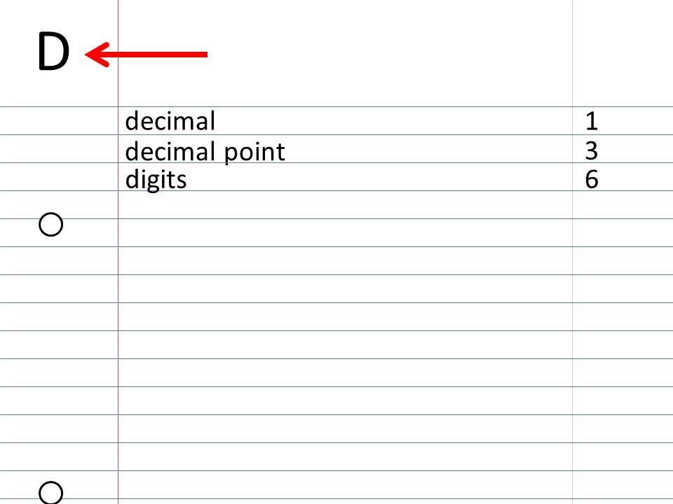 6 3 decimal point decimal1 D digits
