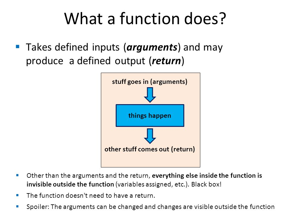 What a function does?  Takes defined inputs (arguments) and may produce a defined output (return) things happen stuff goes in (arguments) other stuff