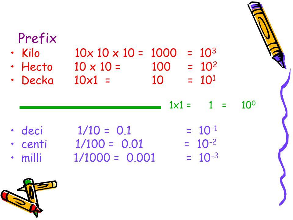 Prefix Kilo 10x 10 x 10 = 1000 = 10 3 Hecto 10 x 10 = 100 = 10 2 Decka 10x1 = 10 = 10 1 deci 1/10 = 0.1 = 10 -1 centi 1/100 = 0.01 = 10 -2 milli 1/100