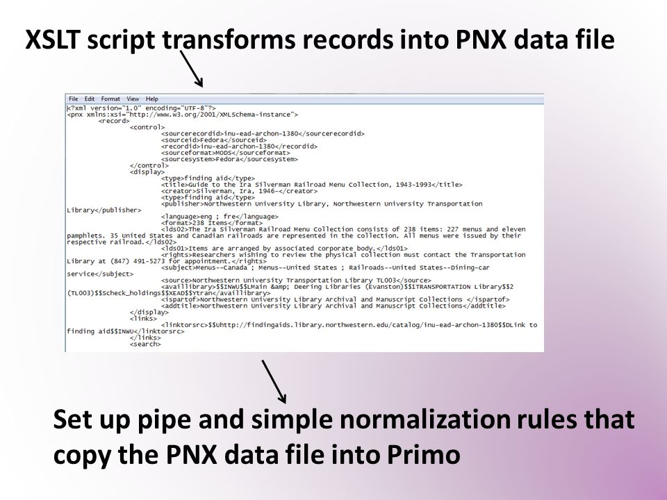 XSLT script transforms records into PNX data file Set up pipe and simple normalization rules that copy the PNX data file into Primo