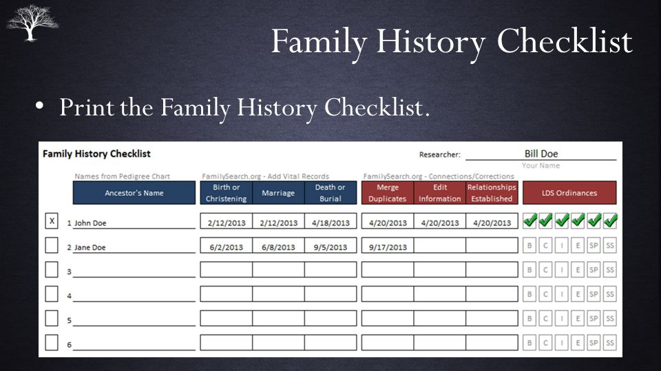Family History Checklist Print the Family History Checklist.