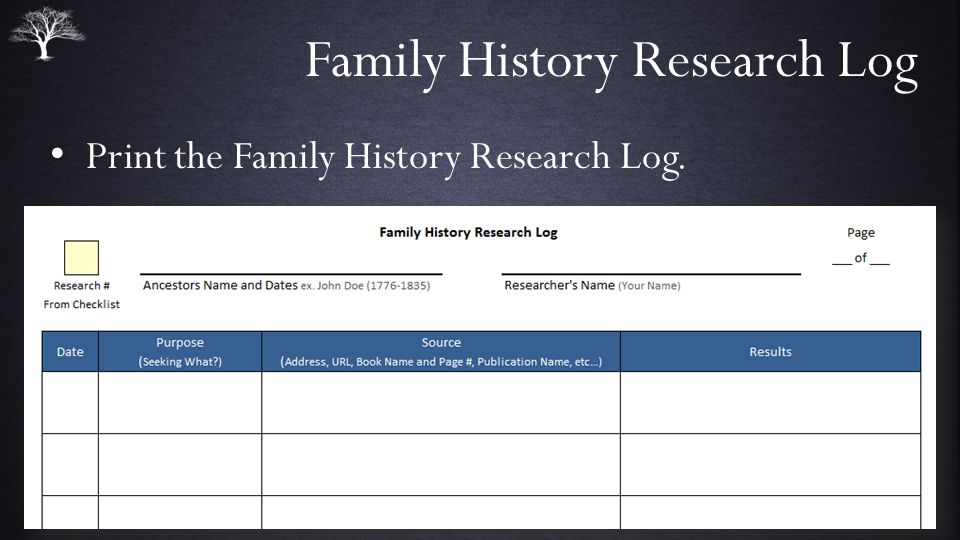 Family History Research Log Print the Family History Research Log.