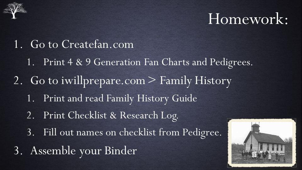 Homework: 1.Go to Createfan.com 1.Print 4 & 9 Generation Fan Charts and Pedigrees. 2.Go to iwillprepare.com > Family History 1.Print and read Family H
