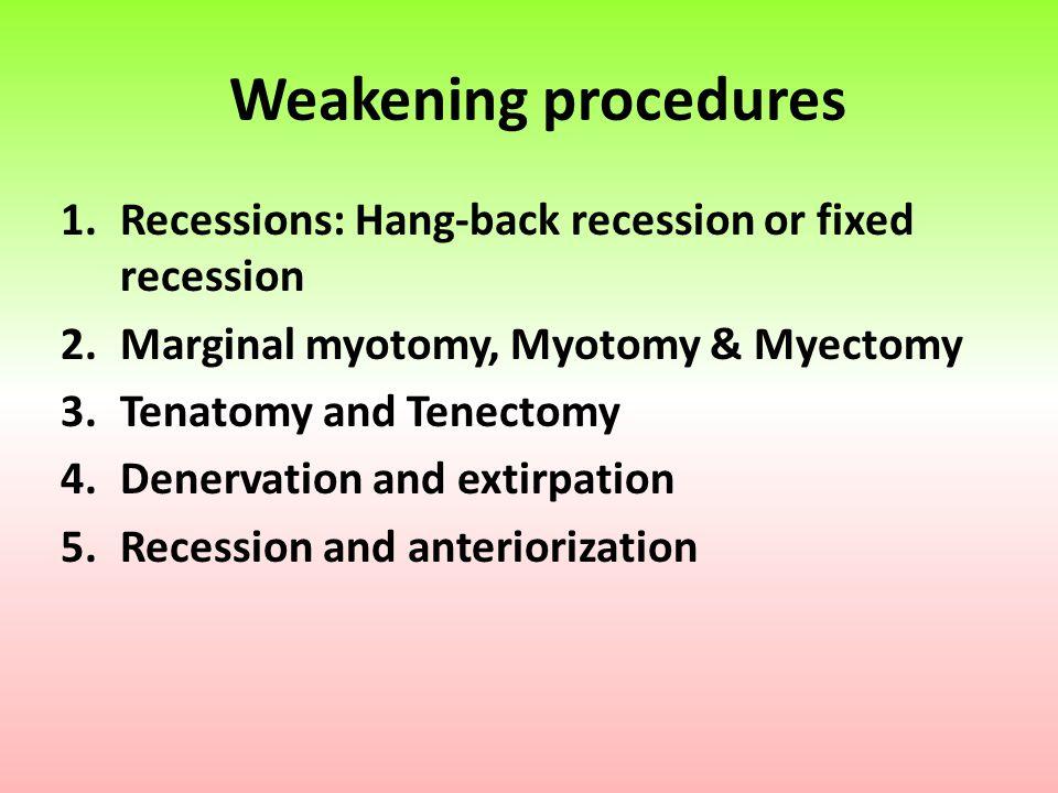 Weakening procedures 1.Recessions: Hang-back recession or fixed recession 2.Marginal myotomy, Myotomy & Myectomy 3.Tenatomy and Tenectomy 4.Denervatio