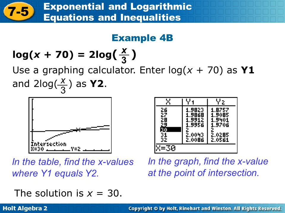 Holt Algebra 2 7-5 Exponential and Logarithmic Equations and Inequalities log(x + 70) = 2log ( ) In the table, find the x-values where Y1 equals Y2. I