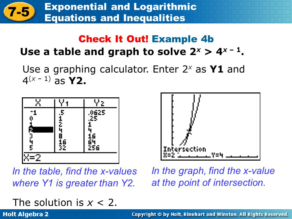 Holt Algebra 2 7-5 Exponential and Logarithmic Equations and Inequalities In the table, find the x-values where Y1 is greater than Y2. In the graph, f