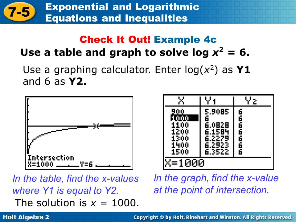 Holt Algebra 2 7-5 Exponential and Logarithmic Equations and Inequalities In the table, find the x-values where Y1 is equal to Y2. In the graph, find
