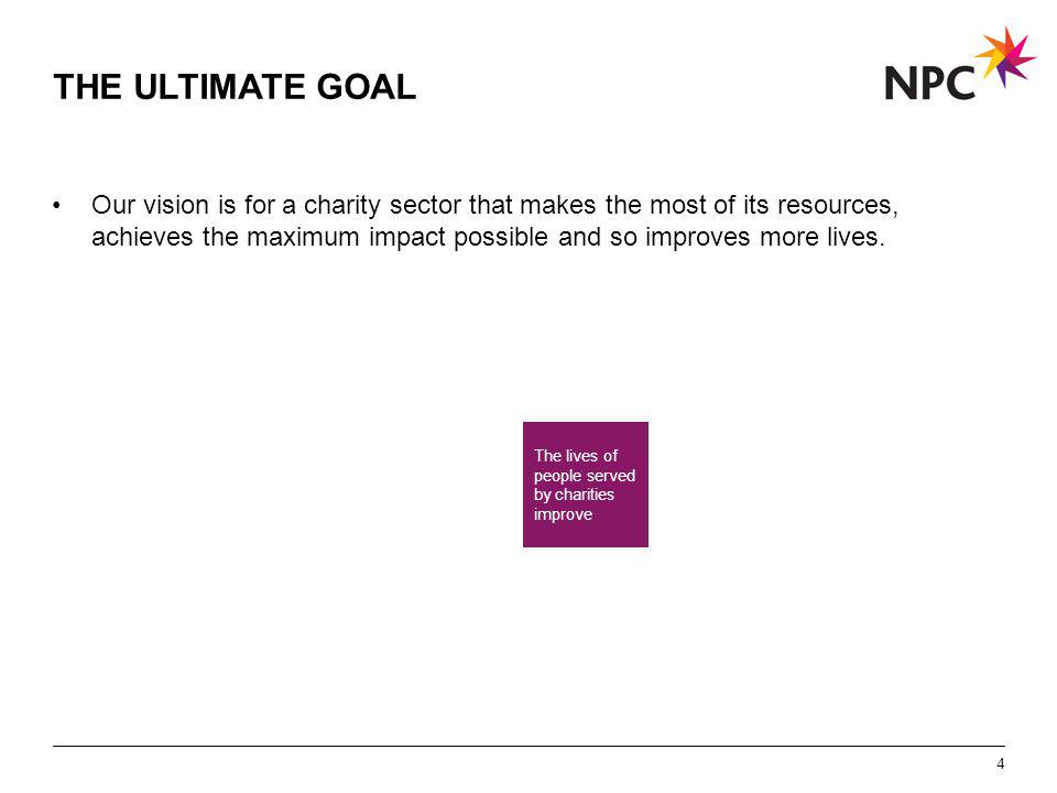 X AXIS LOWER LIMIT UPPER LIMIT CHART TOP Y AXIS LIMIT THE ULTIMATE GOAL Our vision is for a charity sector that makes the most of its resources, achie