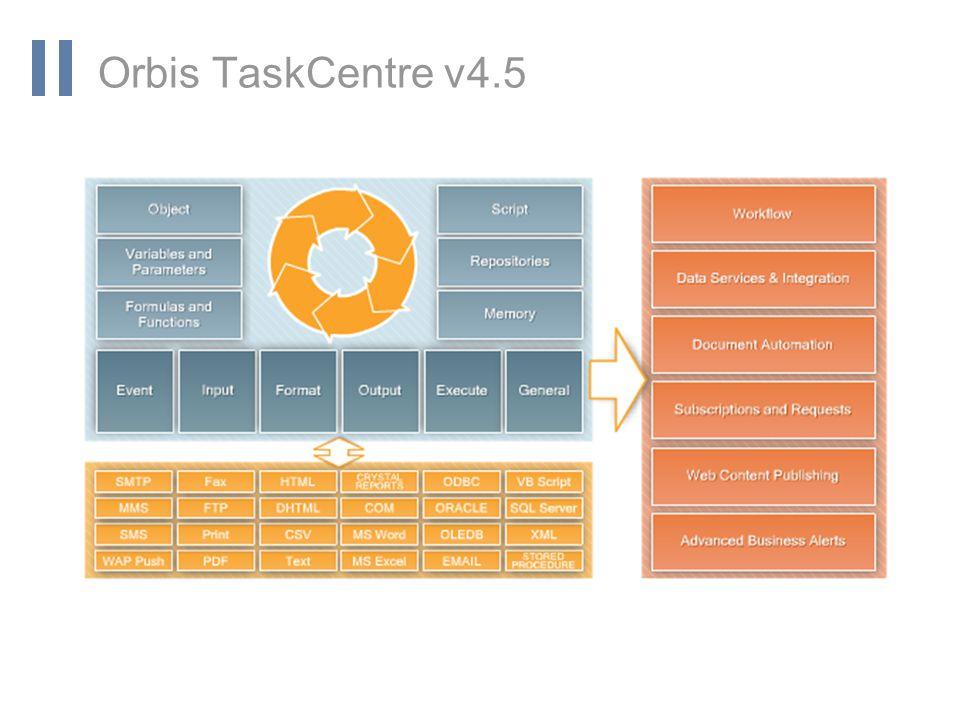 www.orbis-software.com Orbis TaskCentre v4.5