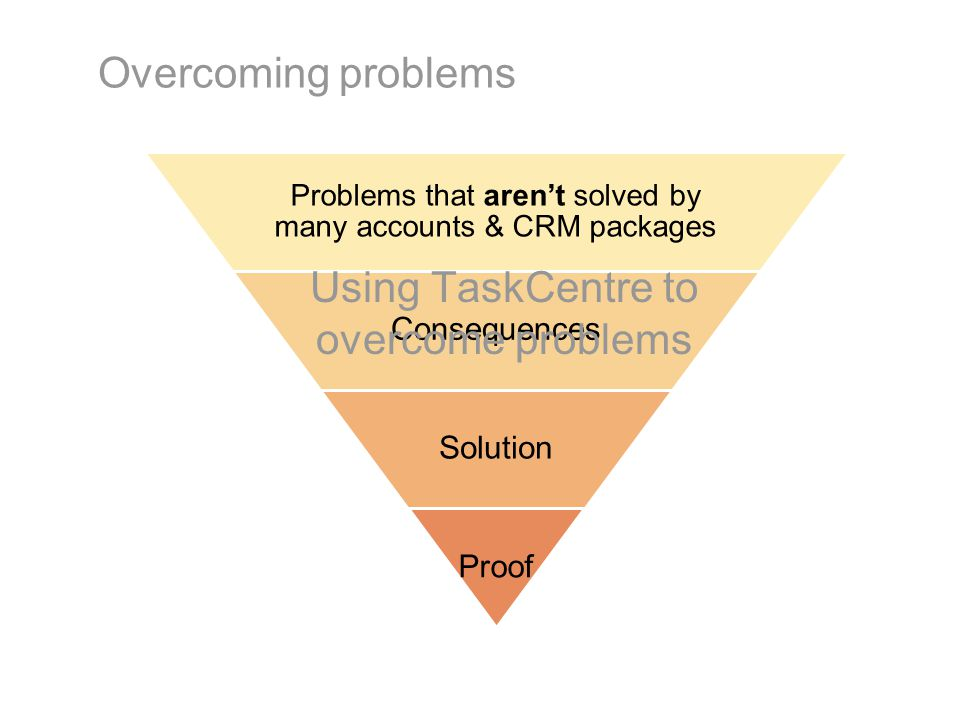 www.orbis-software.com Using TaskCentre to overcome problems Overcoming problems