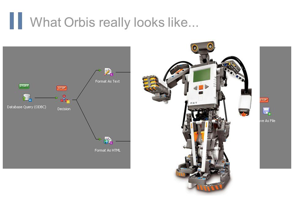 www.orbis-software.com What Orbis really looks like...