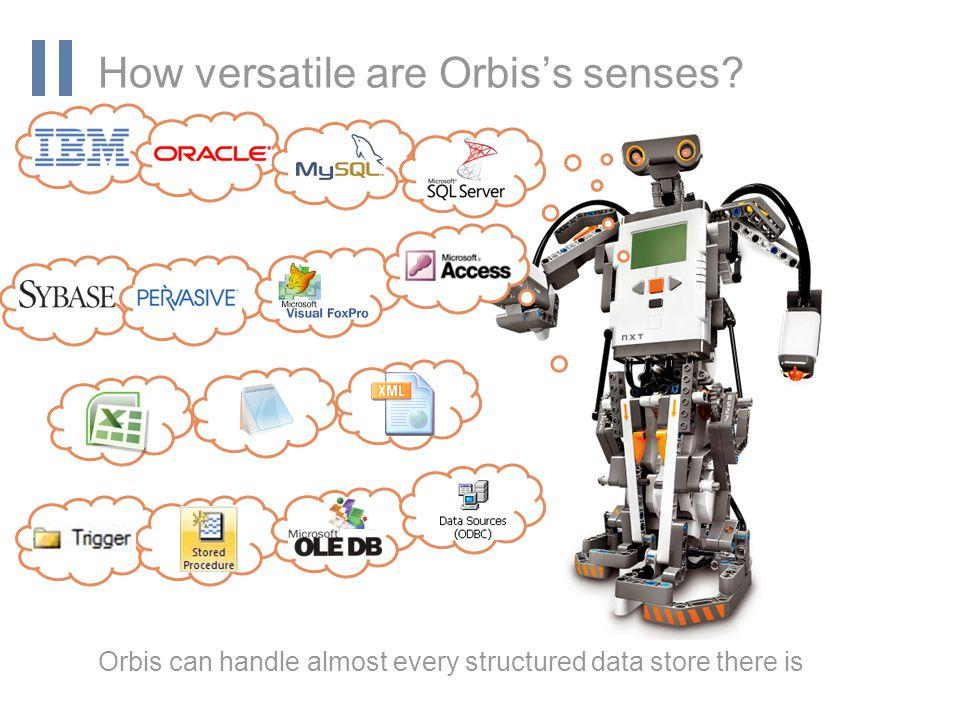 www.orbis-software.com How versatile are Orbis's senses.