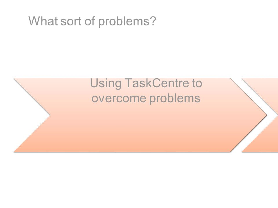 www.orbis-software.com What sort of problems Using TaskCentre to overcome problems