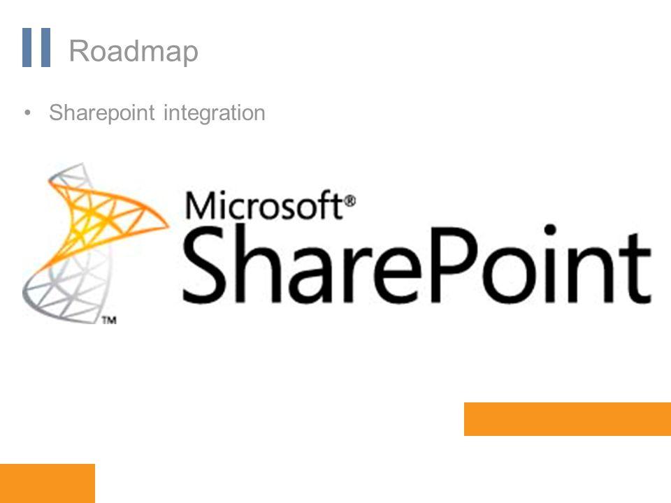 www.orbis-software.com Roadmap Sharepoint integration