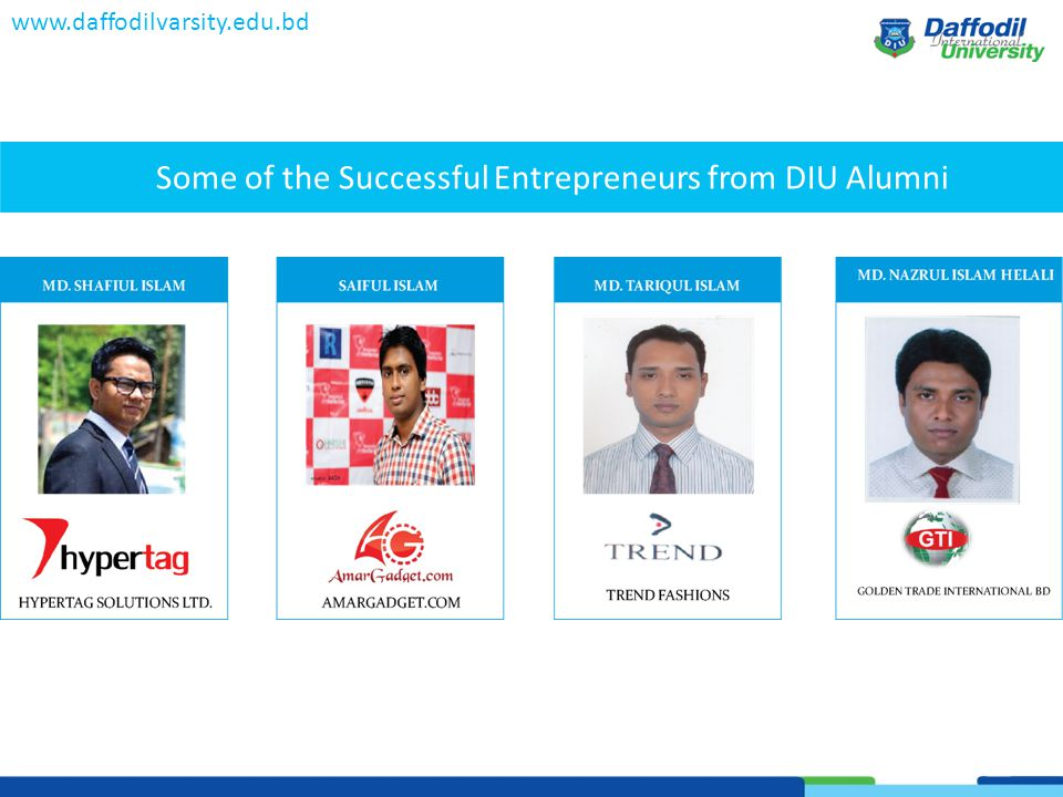 www.daffodilvarsity.edu.bd Some of the Successful Entrepreneurs from DIU Alumni