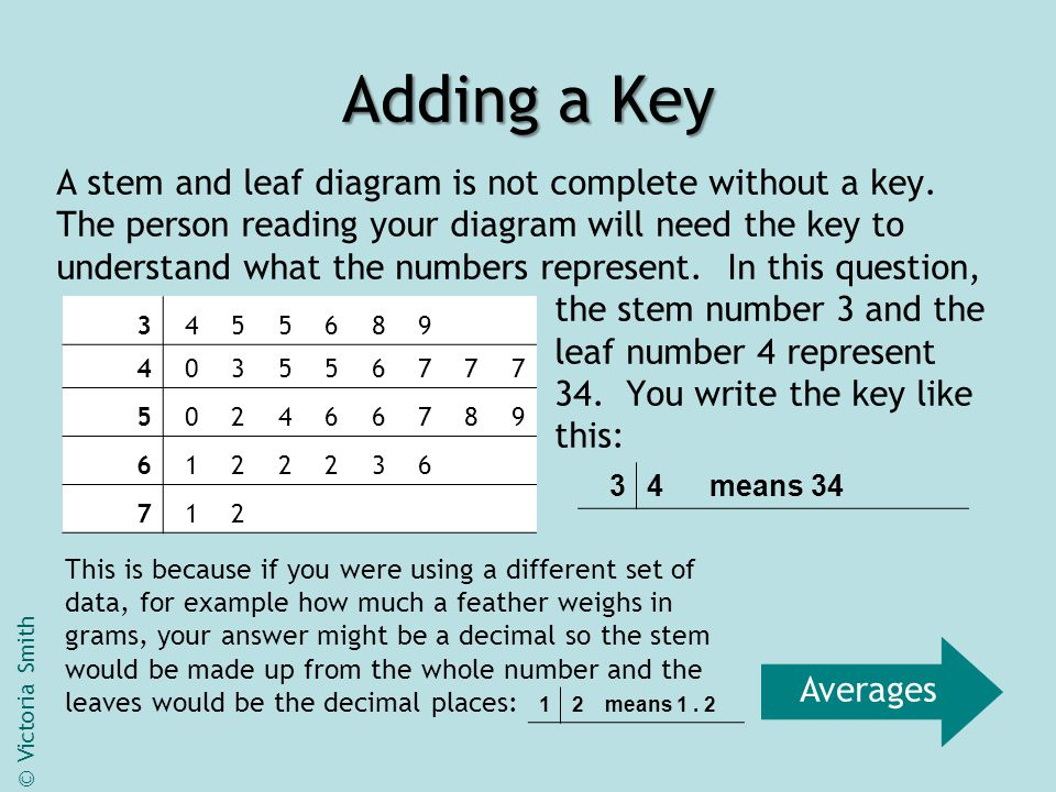 Adding a Key A stem and leaf diagram is not complete without a key. The person reading your diagram will need the key to understand what the numbers r