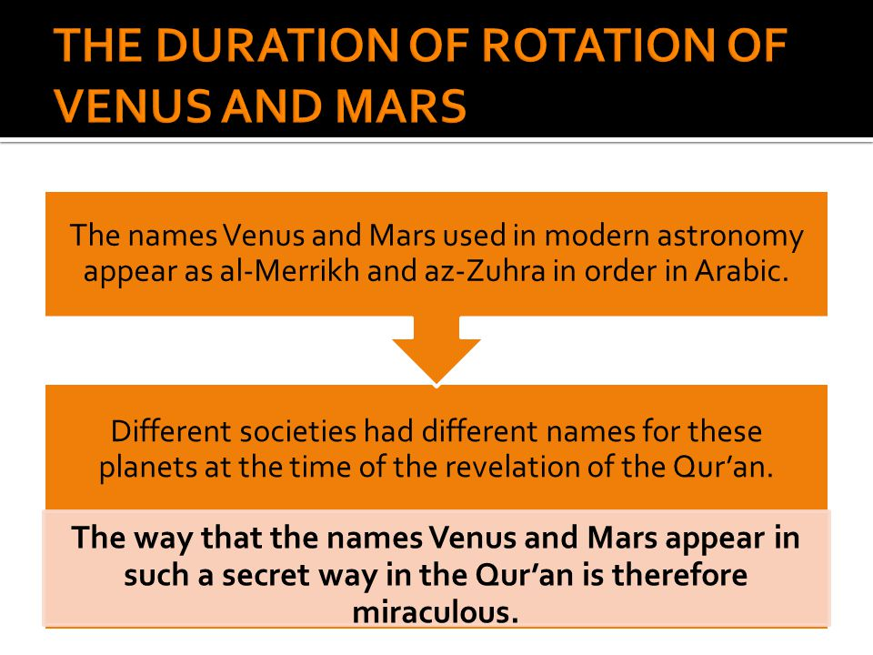 Different societies had different names for these planets at the time of the revelation of the Qur'an. The way that the names Venus and Mars appear in