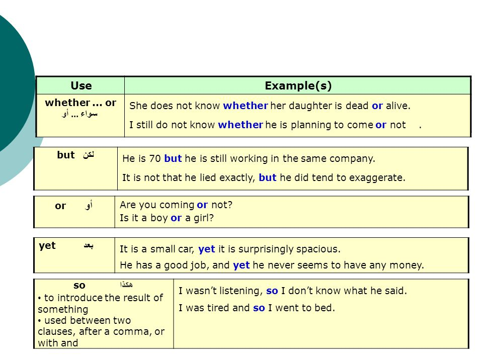 UseExample(s) UseExample(s) whether... or سواء...