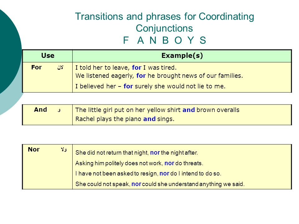 Transitions and phrases for Coordinating Conjunctions F A N B O Y S UseExample(s) For لان I told her to leave, for I was tired.