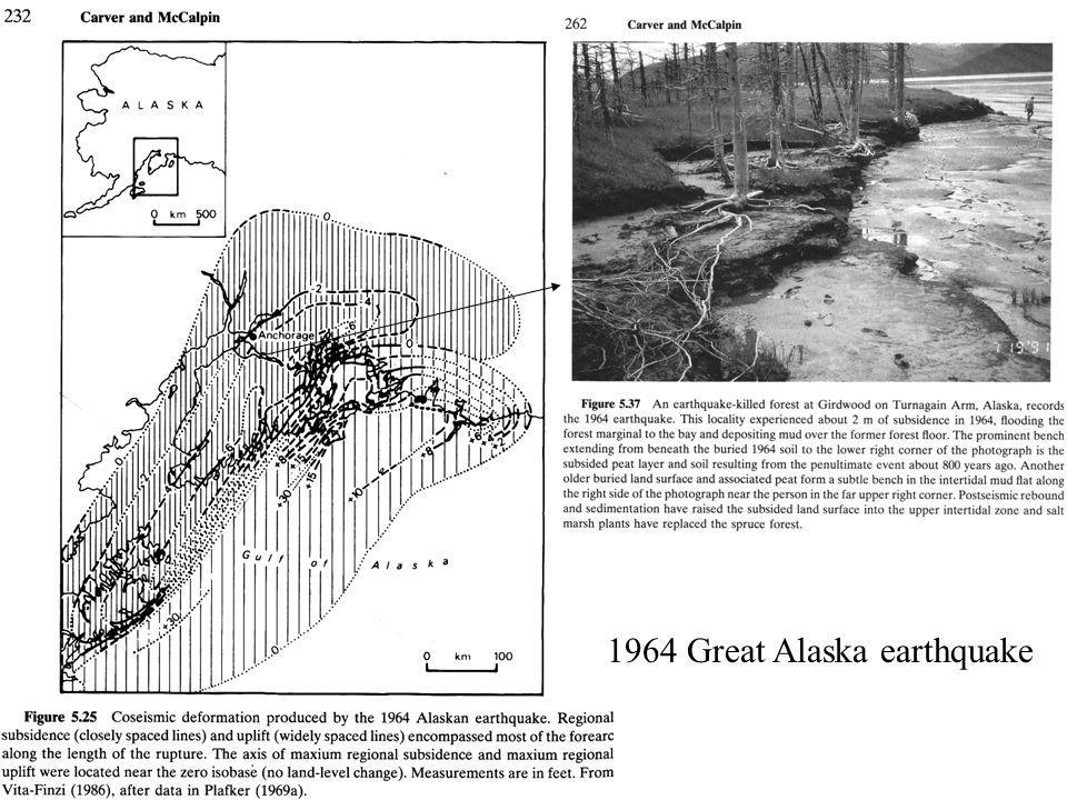 Subduction II: Sumatra Outline of this lecture Reminder of coral microatolls 1935 earthquake (microatolls) 1833 earthquake (microatolls) 2004 earthquake (coseismic and post seismic from GPS) Supercycles on the Sumatran interface