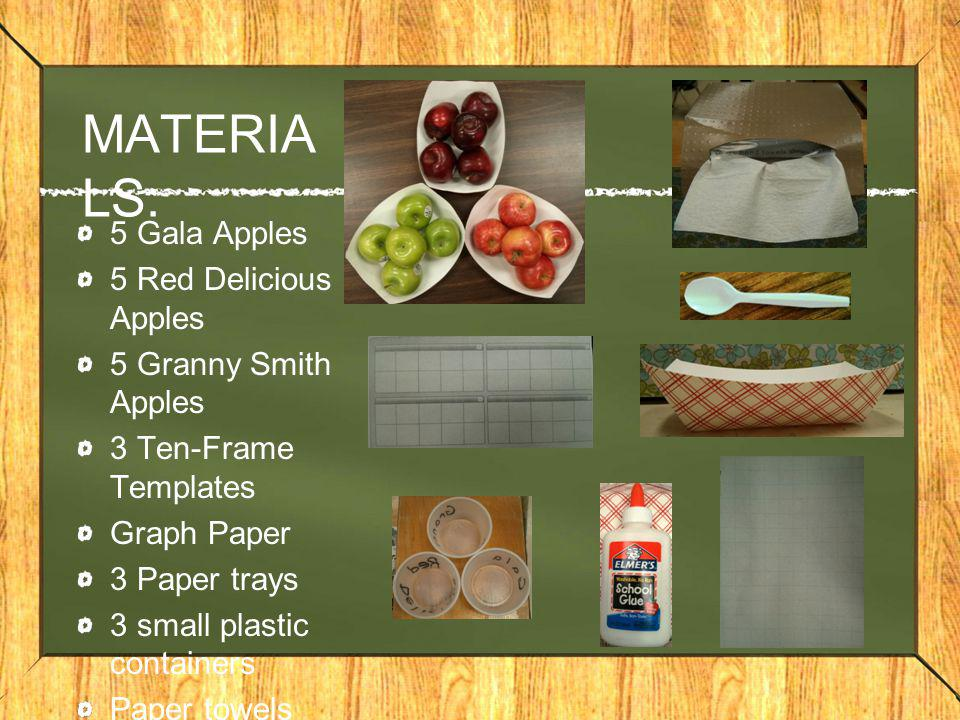 MATERIA LS: 5 Gala Apples 5 Red Delicious Apples 5 Granny Smith Apples 3 Ten-Frame Templates Graph Paper 3 Paper trays 3 small plastic containers Pape