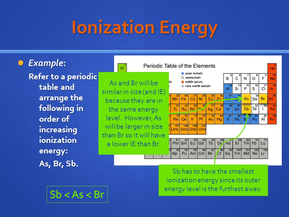 Ionization Energy Example: Example: Refer to a periodic table and arrange the following in order of increasing ionization energy: As, Br, Sb.