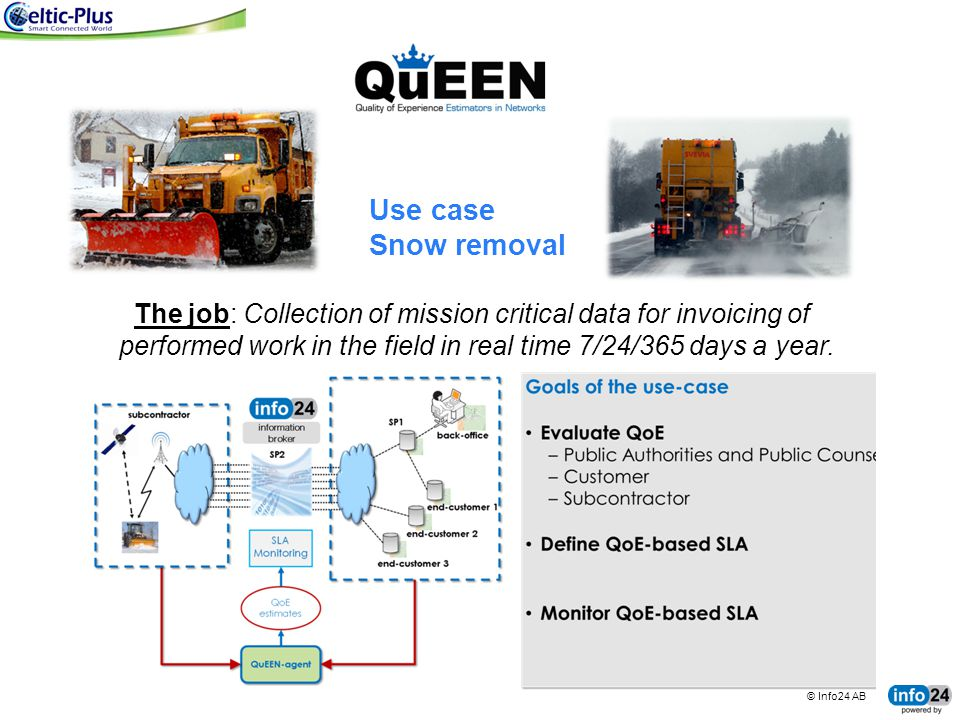 © Info24 AB tingco BUSINESS SYSTEMS FOR CONNECTED MACHINES Use case Snow removal The job: Collection of mission critical data for invoicing of perform