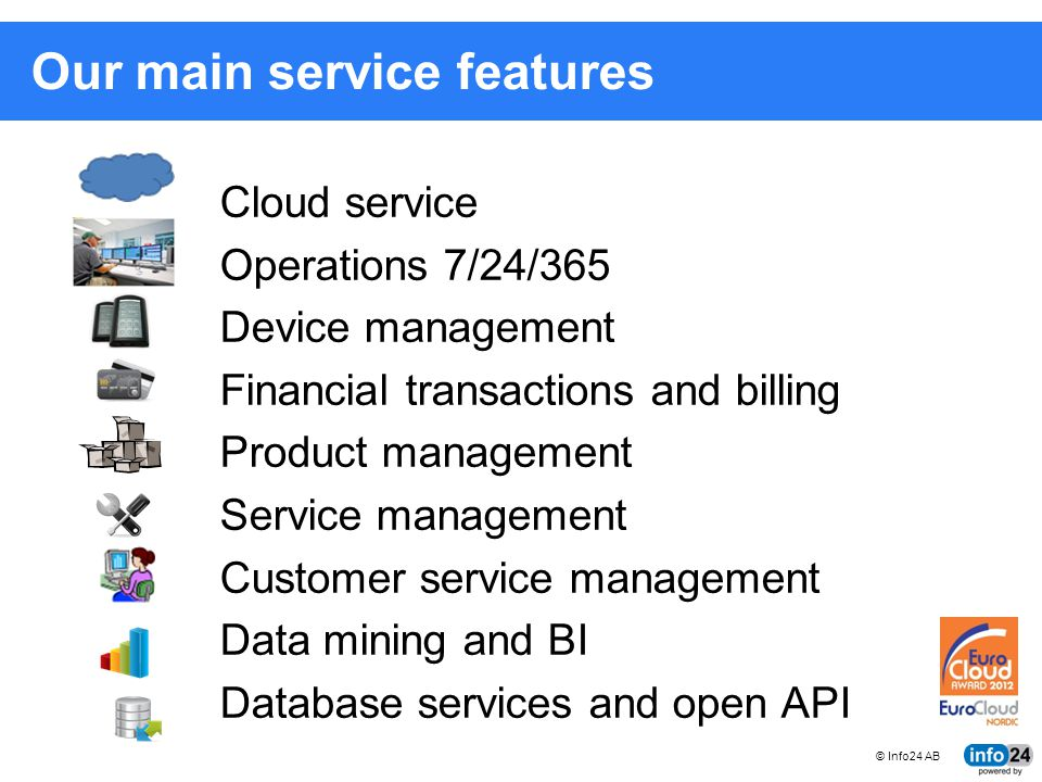 © Info24 AB tingco BUSINESS SYSTEMS FOR CONNECTED MACHINES Cloud service Operations 7/24/365 Device management Financial transactions and billing Prod