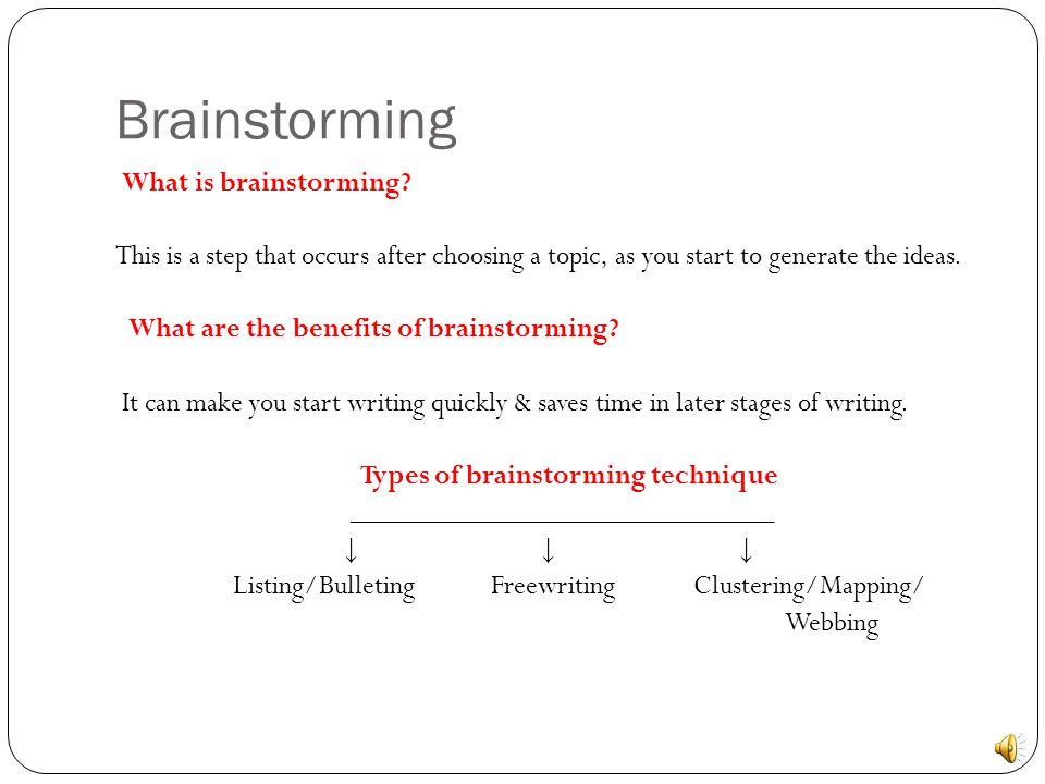 Planning _____________I_____________ ↓ Brainstorming Outlining
