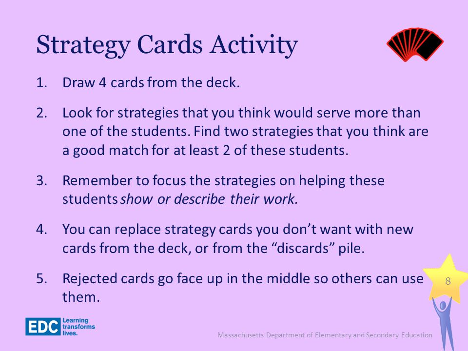 Strategy Cards Activity 1.Draw 4 cards from the deck.
