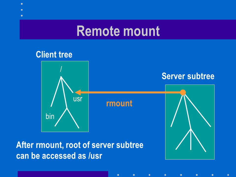 Remote mount Client tree bin usr / Server subtree rmount After rmount, root of server subtree can be accessed as /usr