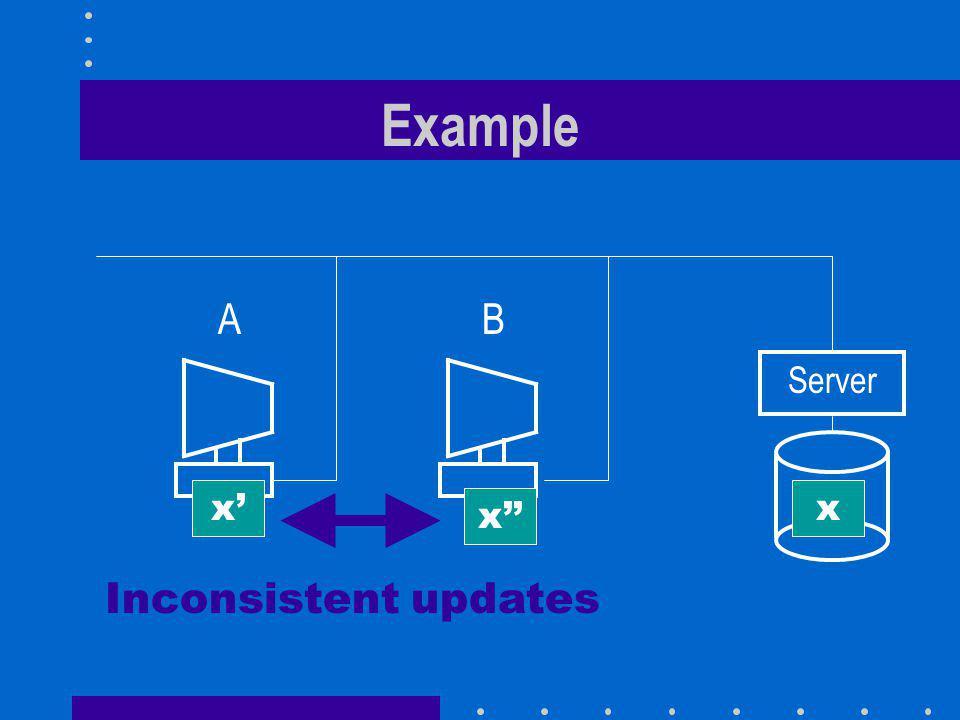 Example Server x'x x'' AB Inconsistent updates