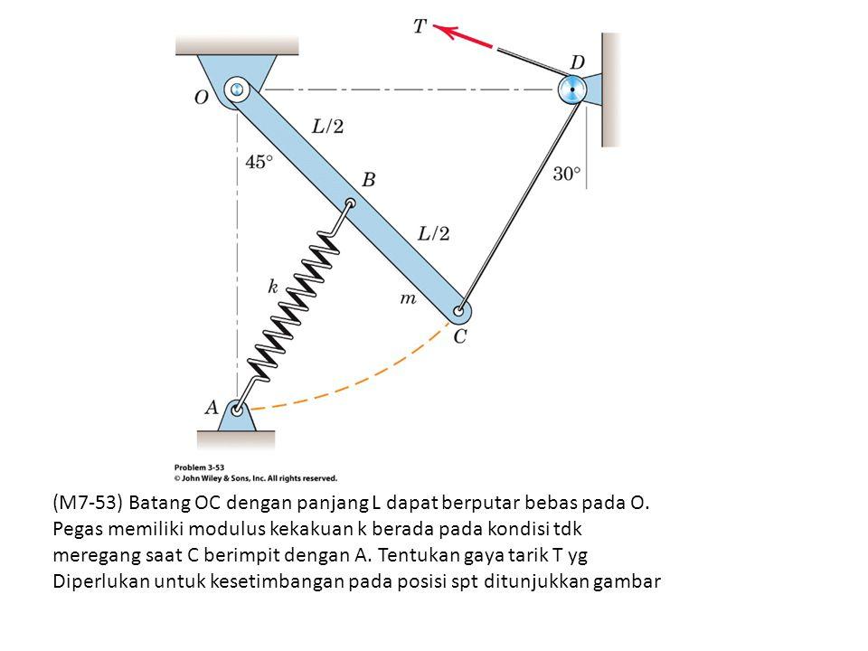 (M7-53) Batang OC dengan panjang L dapat berputar bebas pada O.