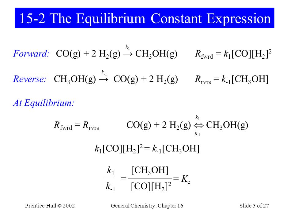 Prentice-Hall © 2002General Chemistry: Chapter 16Slide 16 of 27 15-4 The Significance of the Magnitude of the Equilibrium Constant.