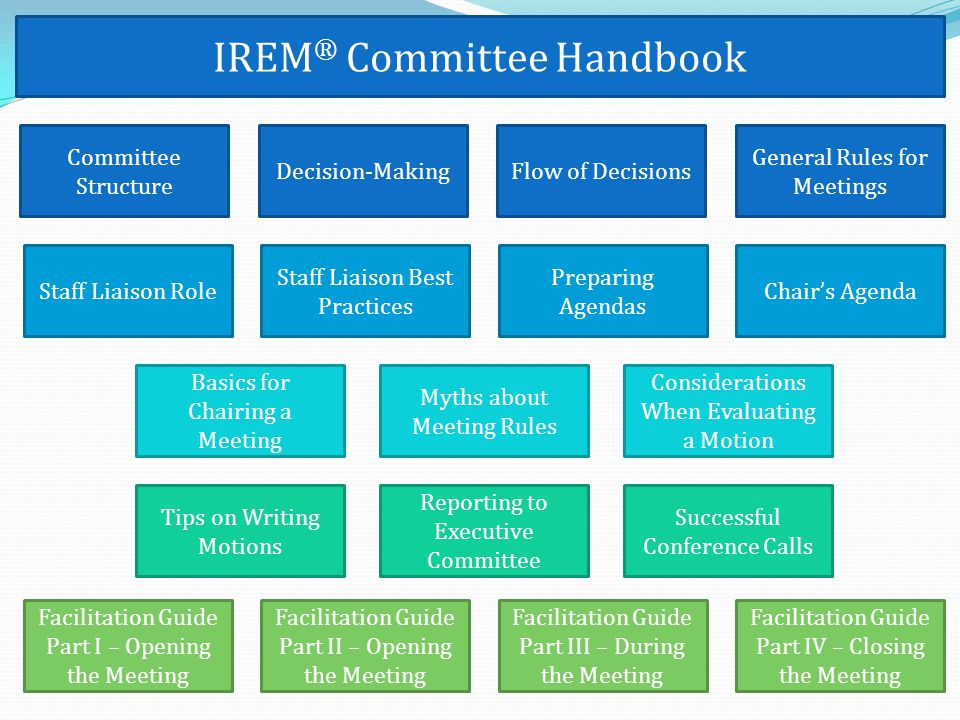 Committee Structure  Standing Committees  Develop policies and provide guidance for IREM programs.