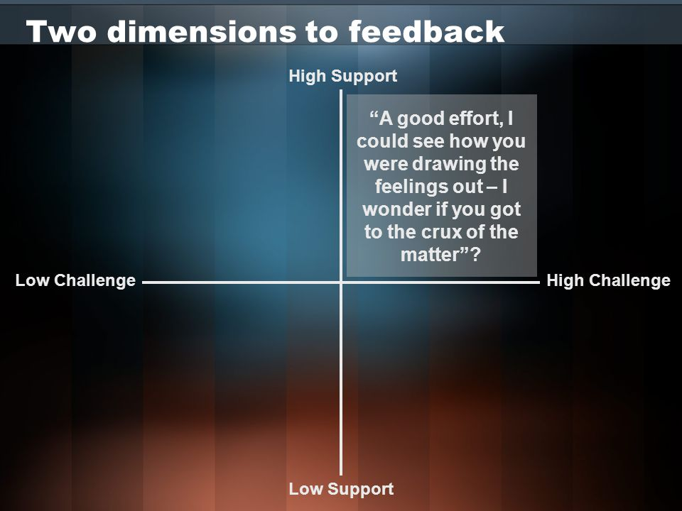 Two dimensions to feedback High Challenge High Support Low Challenge Low Support A good effort, I could see how you were drawing the feelings out – I wonder if you got to the crux of the matter ?