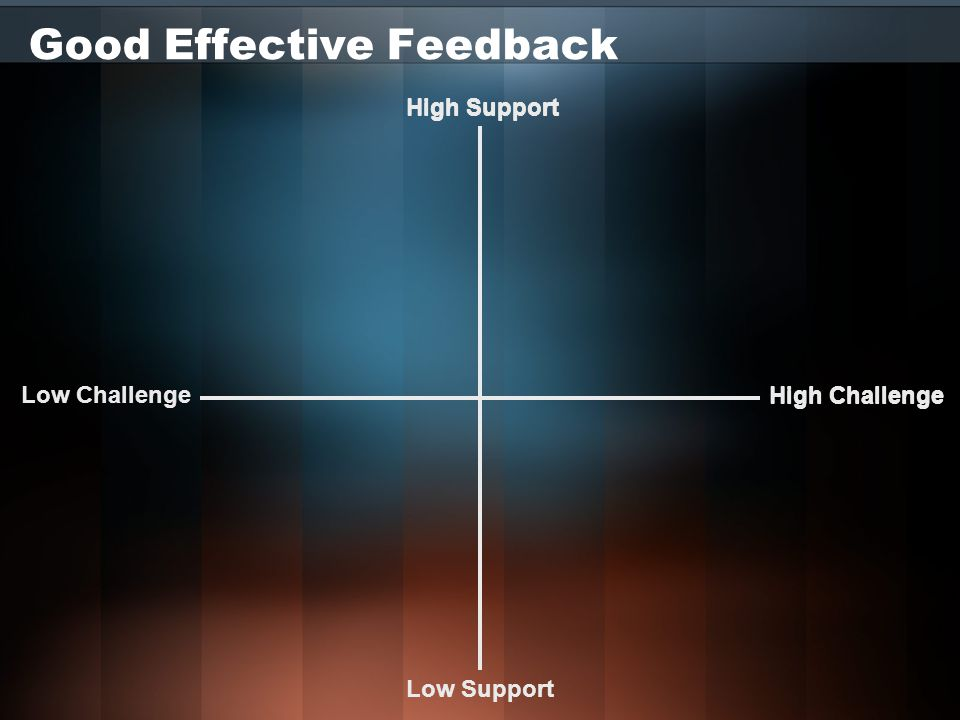 Good Effective Feedback High Challenge High Support Low Challenge Low Support High Challenge High Support