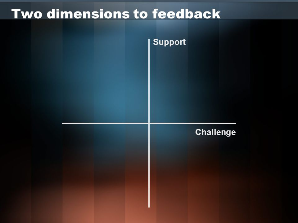 Receiving Feedback with Skill Practice reflective listening Do not get defensive - make a mental note of disagreements Paraphrase what you hear to check your perception and your assumptions Ask questions for clarification and for examples where you are unsure