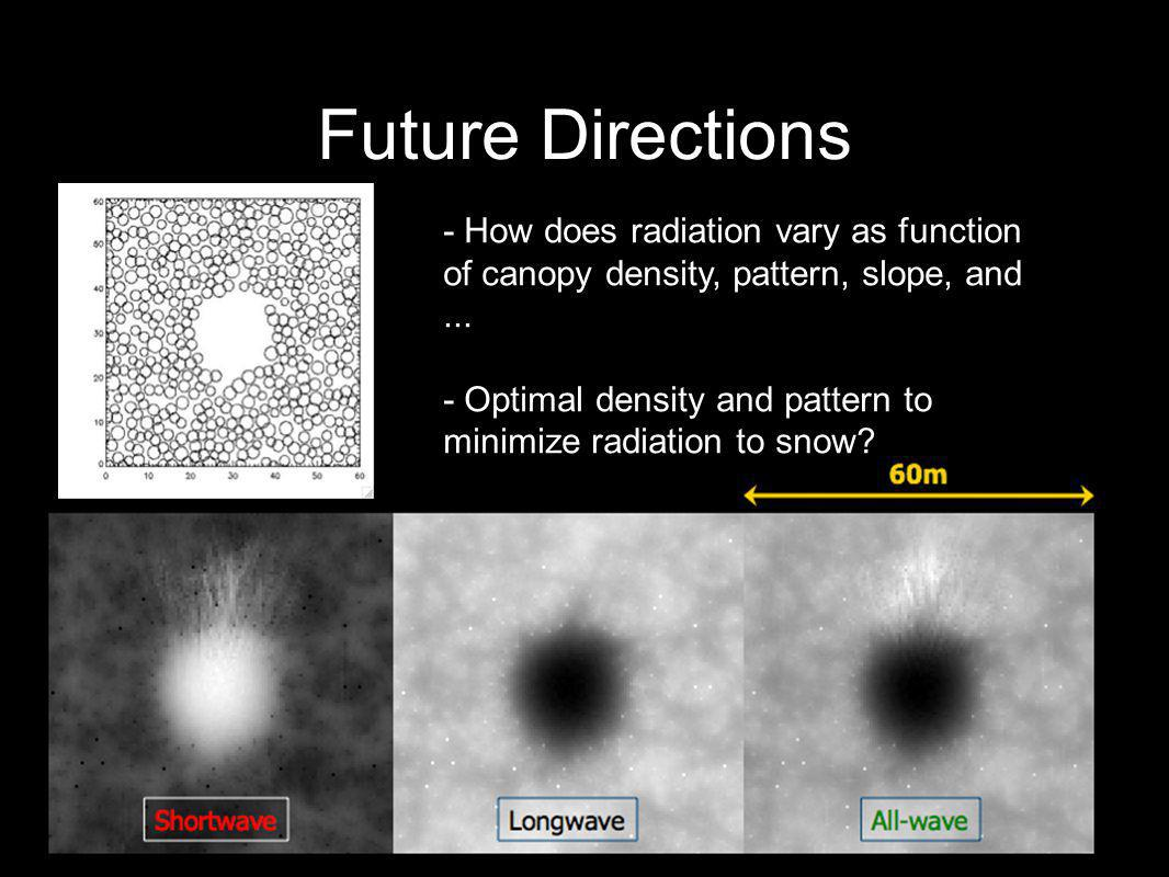 Future Directions - How does radiation vary as function of canopy density, pattern, slope, and... - Optimal density and pattern to minimize radiation