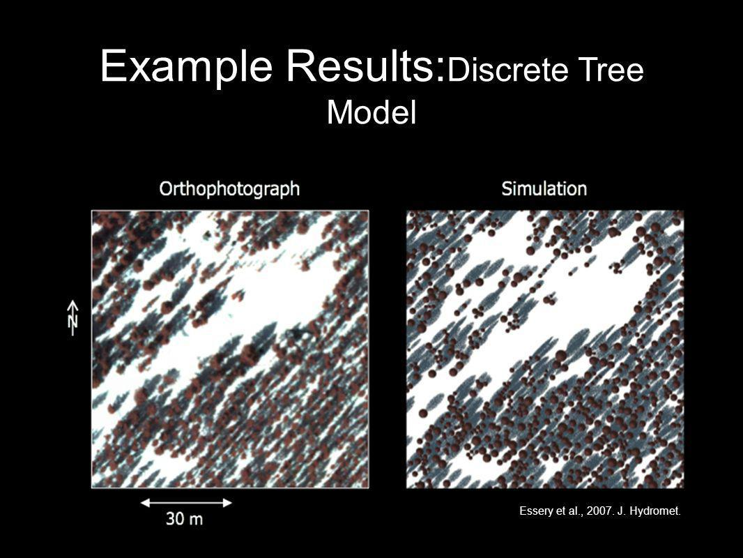 Example Results: Discrete Tree Model Essery et al., 2007. J. Hydromet.