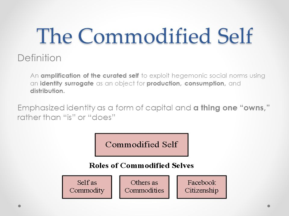 The Commodified Self Definition An amplification of the curated self to exploit hegemonic social norms using an identity surrogate as an object for pr