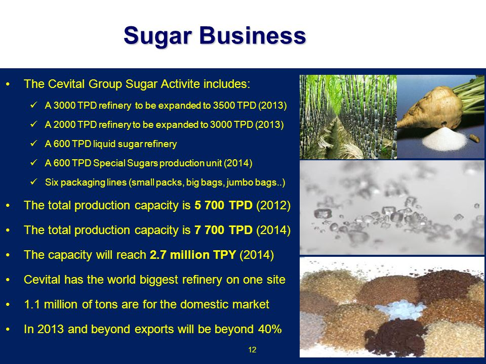 Sugar Business The Cevital Group Sugar Activite includes: A 3000 TPD refinery to be expanded to 3500 TPD (2013) A 2000 TPD refinery to be expanded to